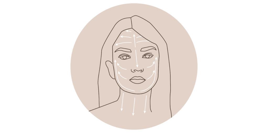 sens brossage lymphatique visage